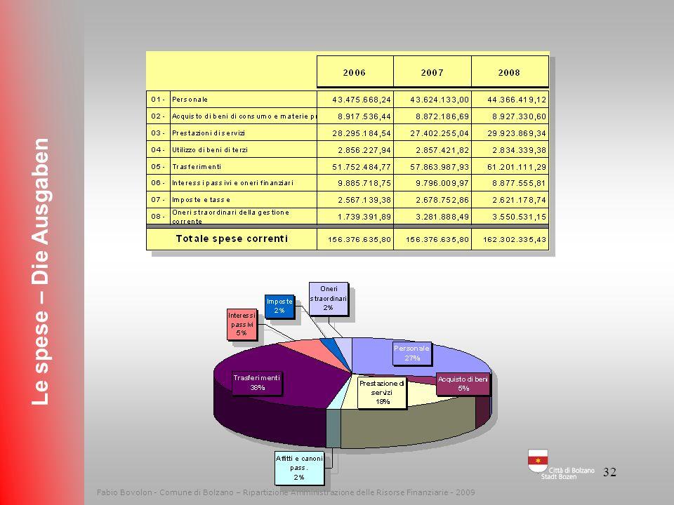 31 Fabio Bovolon - Comune di Bolzano – Ripartizione Amministrazione delle Risorse Finanziarie - 2009 LE SPESE – DIE AUSGABEN