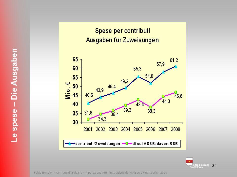 33 Fabio Bovolon - Comune di Bolzano – Ripartizione Amministrazione delle Risorse Finanziarie - 2009 Le spese – Die Ausgaben