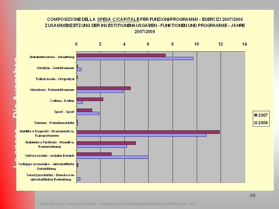 35 Fabio Bovolon - Comune di Bolzano – Ripartizione Amministrazione delle Risorse Finanziarie - 2009 Le spese – Die Ausgaben