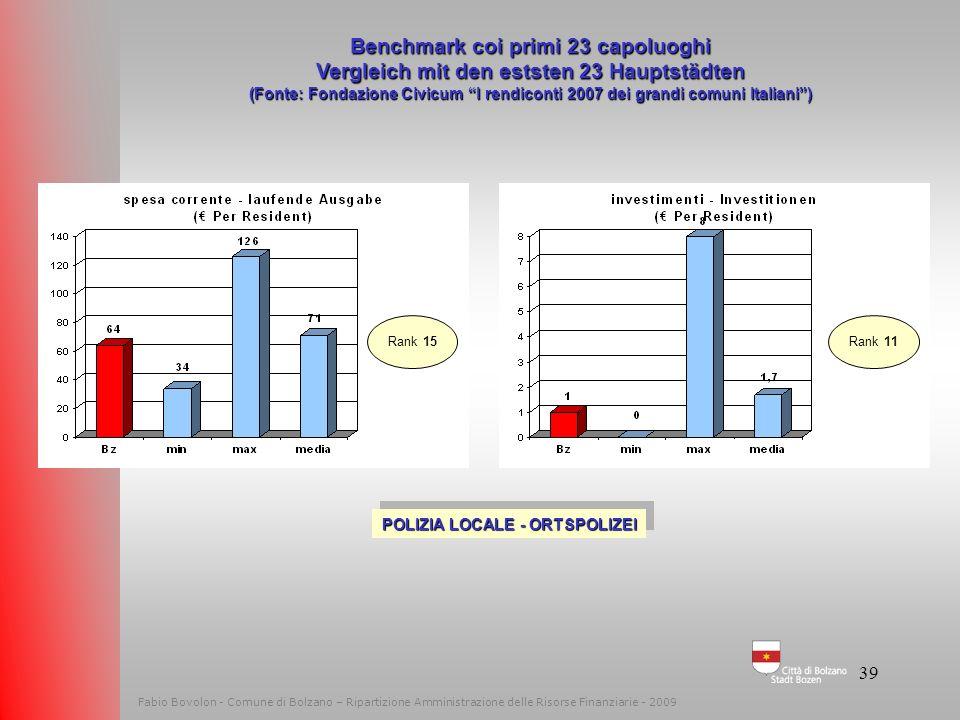 38 Fabio Bovolon - Comune di Bolzano – Ripartizione Amministrazione delle Risorse Finanziarie - 2009 Benchmark coi primi 23 capoluoghi Vergleich mit d
