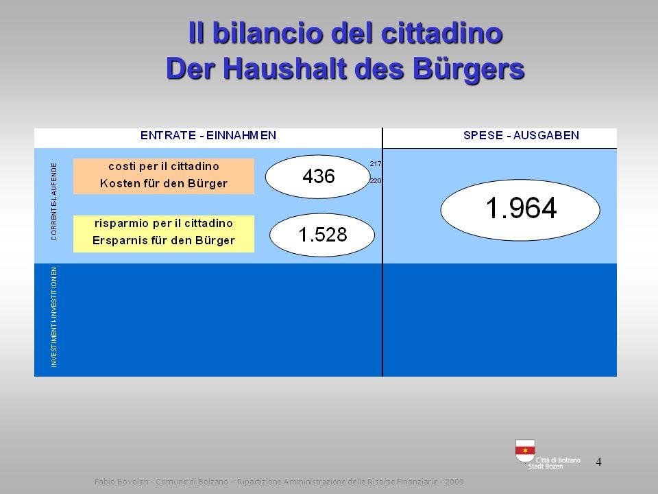 3 Fabio Bovolon - Comune di Bolzano – Ripartizione Amministrazione delle Risorse Finanziarie – Presentazione consuntivo 2006