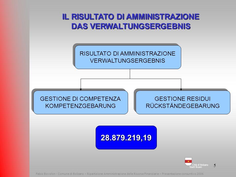 4 Fabio Bovolon - Comune di Bolzano – Ripartizione Amministrazione delle Risorse Finanziarie - 2009 Il bilancio del cittadino Der Haushalt des Bürgers