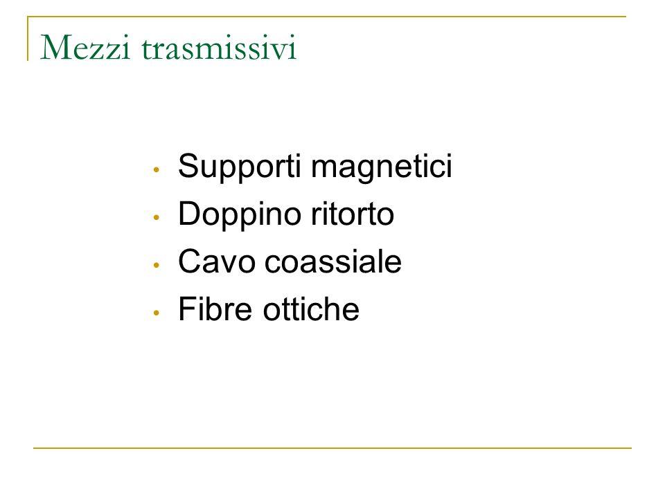Mezzi trasmissivi Supporti magnetici Doppino ritorto Cavo coassiale Fibre ottiche
