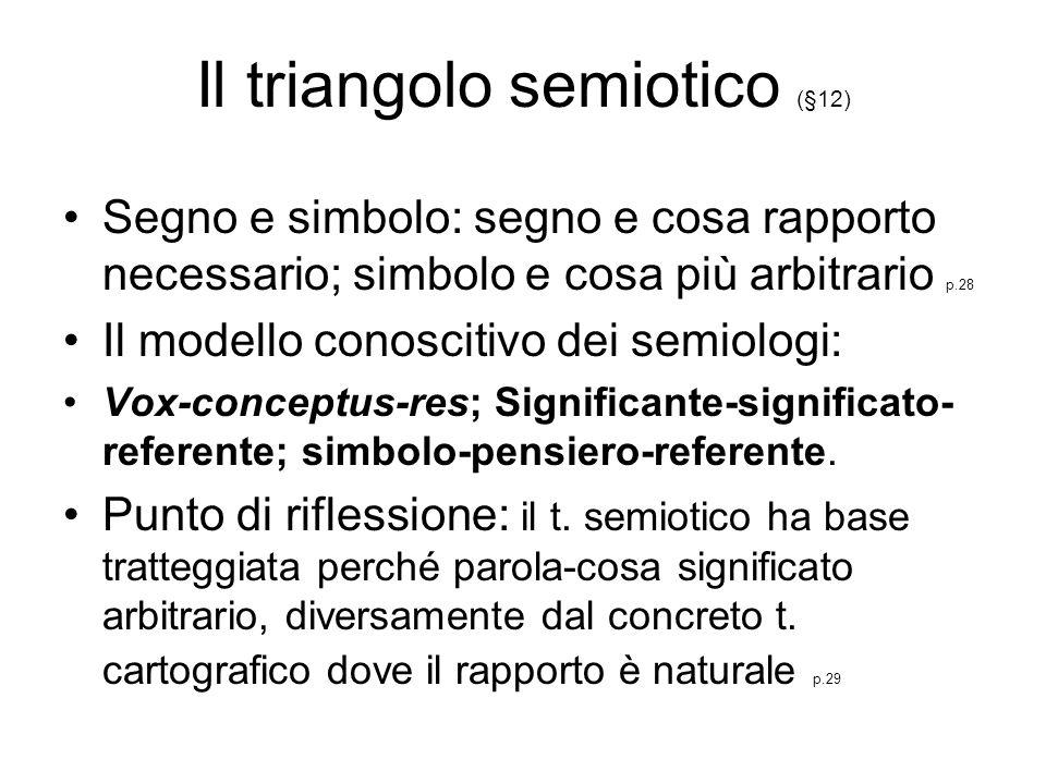 Il triangolo semiotico (§12) Segno e simbolo: segno e cosa rapporto necessario; simbolo e cosa più arbitrario p.28 Il modello conoscitivo dei semiolog