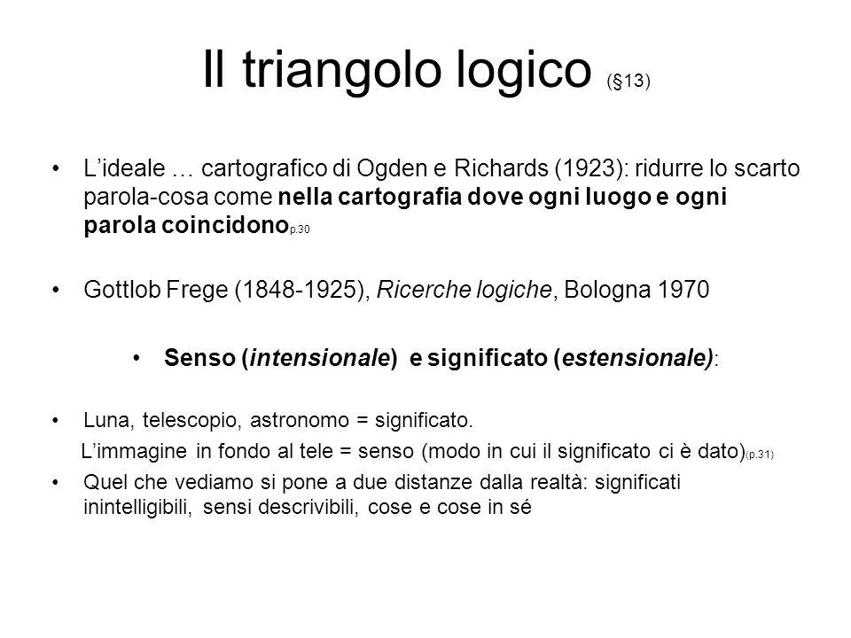 Il triangolo logico (§13) Lideale … cartografico di Ogden e Richards (1923): ridurre lo scarto parola-cosa come nella cartografia dove ogni luogo e og