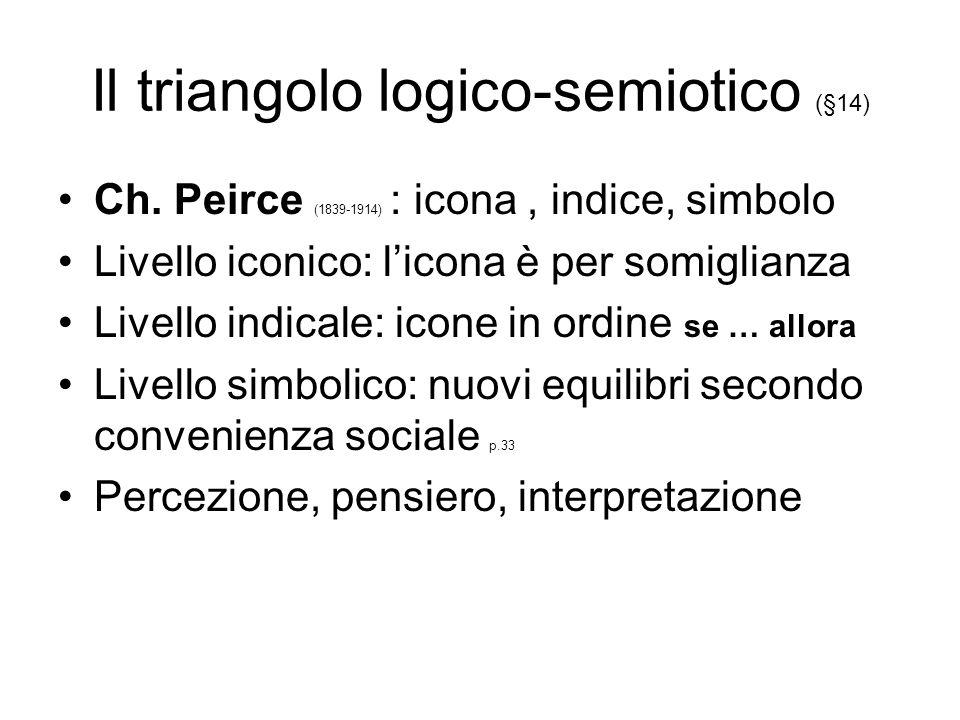 Il triangolo logico-semiotico (§14) Ch. Peirce (1839-1914) : icona, indice, simbolo Livello iconico: licona è per somiglianza Livello indicale: icone