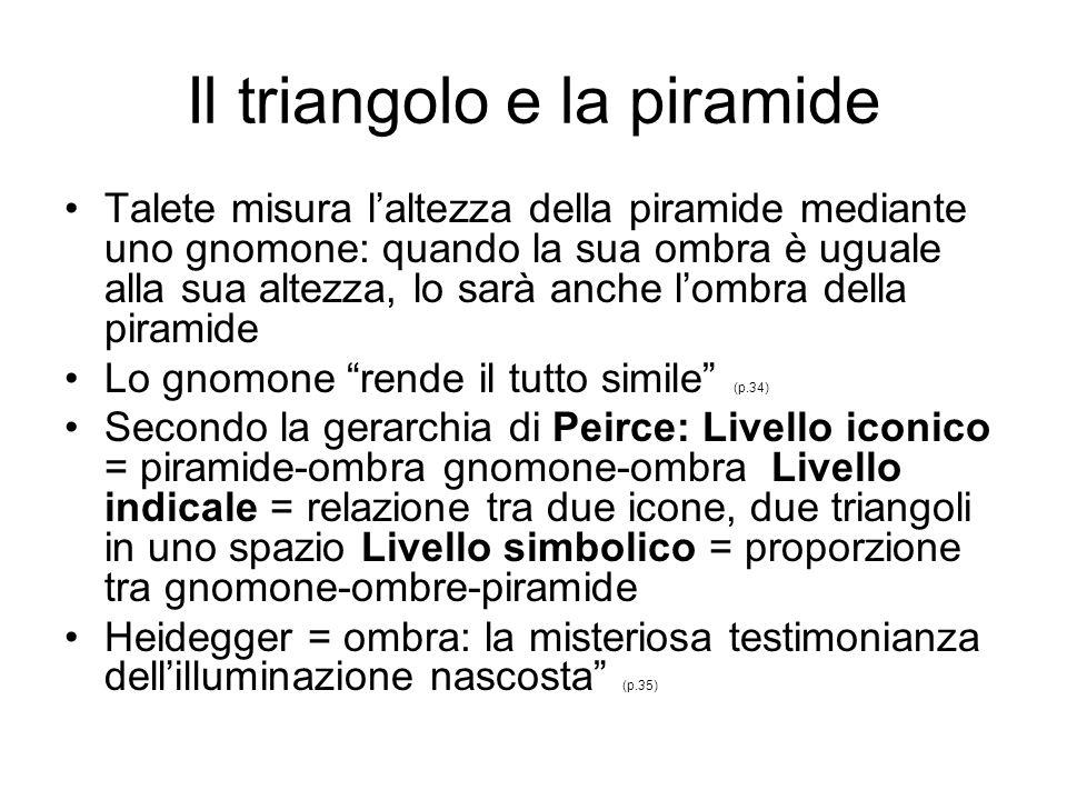 Il triangolo e la piramide Talete misura laltezza della piramide mediante uno gnomone: quando la sua ombra è uguale alla sua altezza, lo sarà anche lo