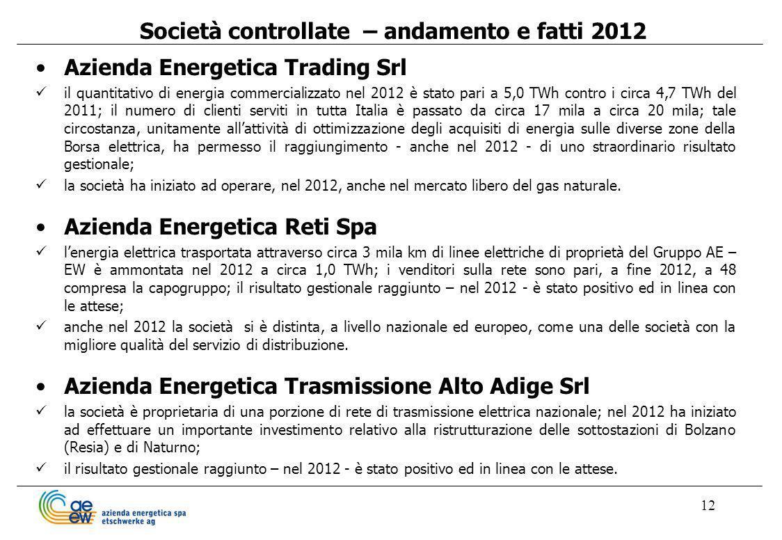 12 Società controllate – andamento e fatti 2012 Azienda Energetica Trading Srl il quantitativo di energia commercializzato nel 2012 è stato pari a 5,0