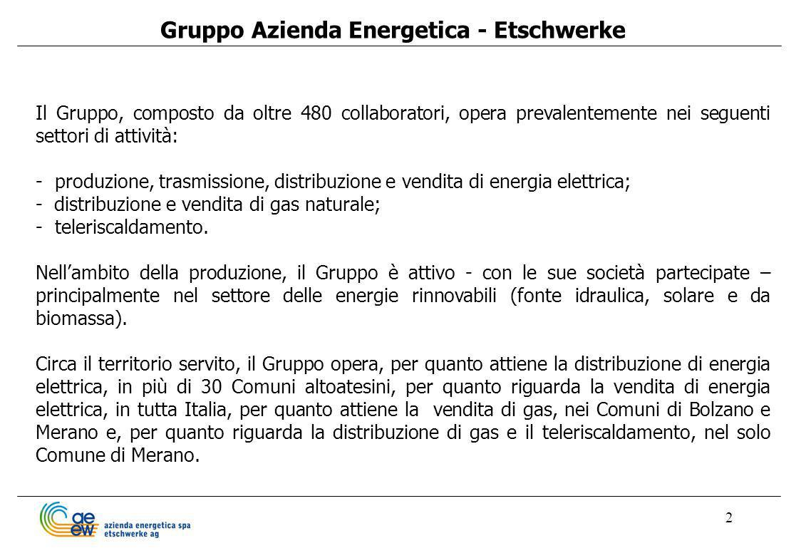 2 Gruppo Azienda Energetica - Etschwerke Il Gruppo, composto da oltre 480 collaboratori, opera prevalentemente nei seguenti settori di attività: - pro