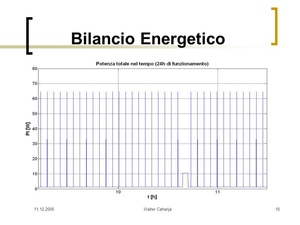 11.12.2006Walter Caharija10 Bilancio Energetico