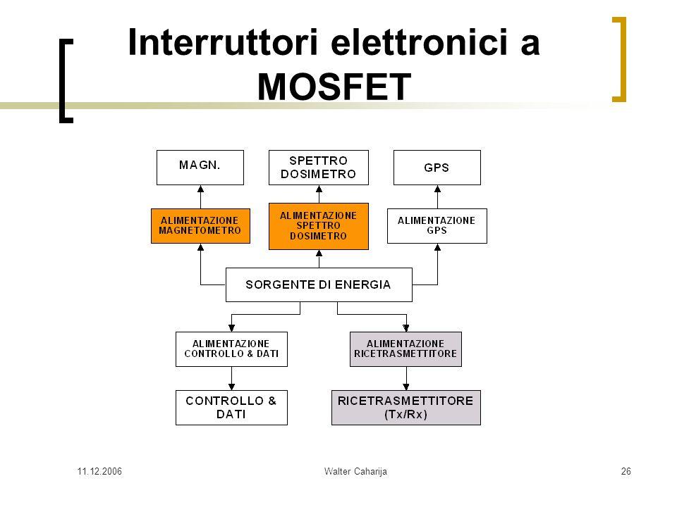 11.12.2006Walter Caharija26 Interruttori elettronici a MOSFET
