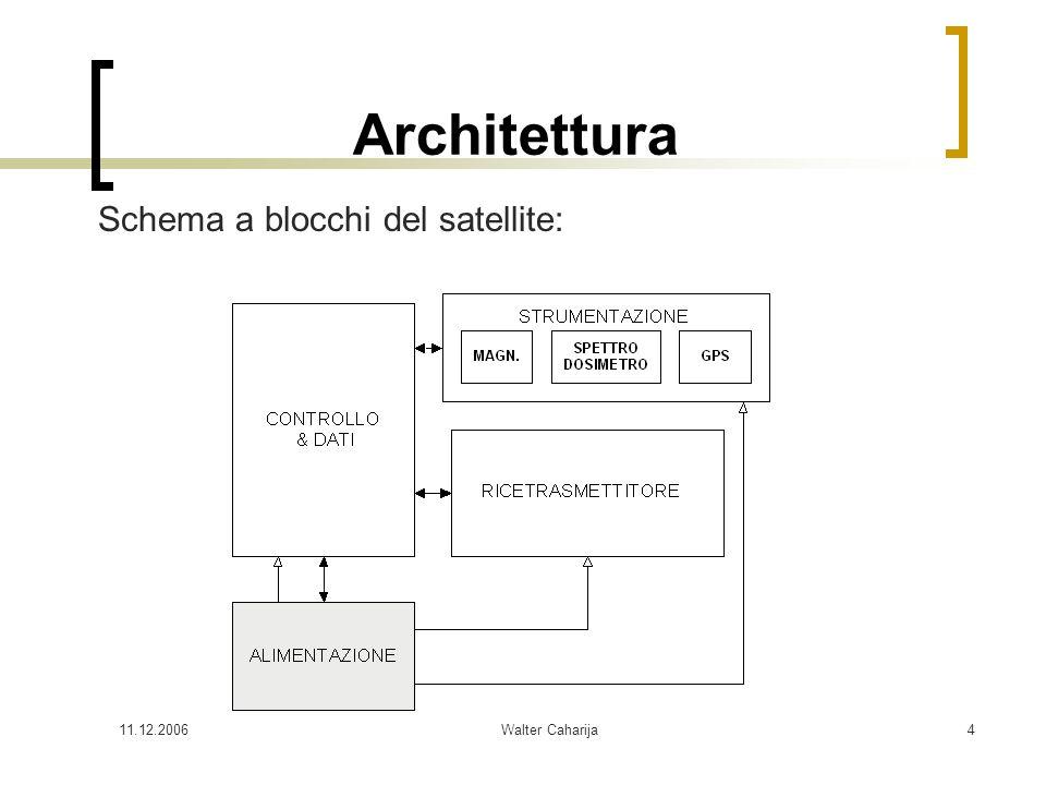 11.12.2006Walter Caharija4 Architettura Schema a blocchi del satellite: