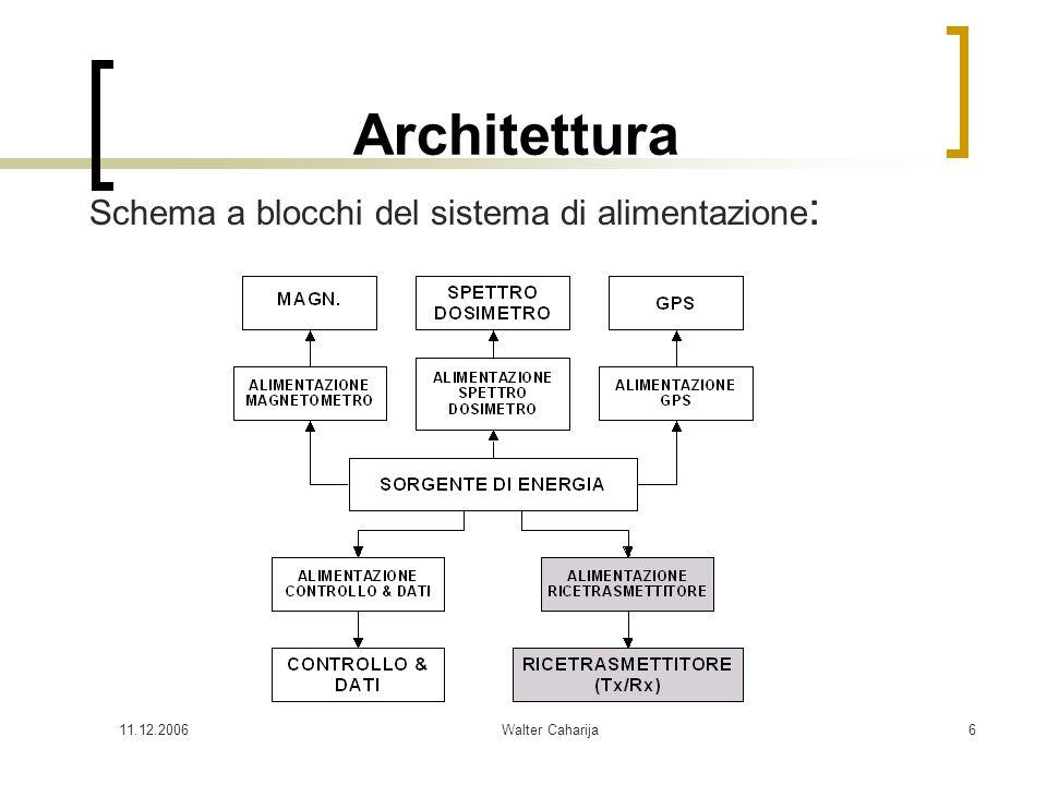 11.12.2006Walter Caharija6 Architettura Schema a blocchi del sistema di alimentazione :