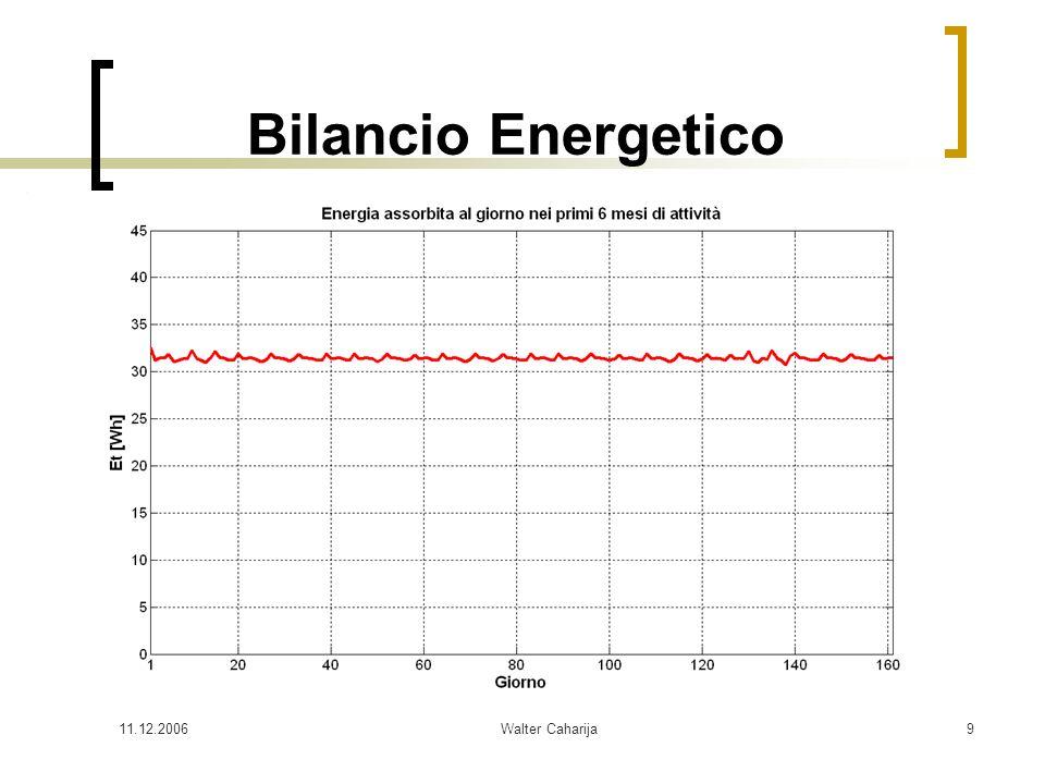 11.12.2006Walter Caharija9 Bilancio Energetico