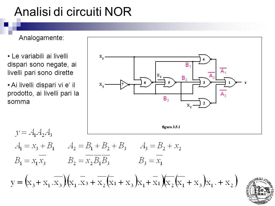Analisi di circuiti NOR Analogamente: Le variabili ai livelli dispari sono negate, ai livelli pari sono dirette Ai livelli dispari vi e il prodotto, ai livelli pari la somma A1A1 A3A3 A2A2 B1B1 B3B3 B2B2