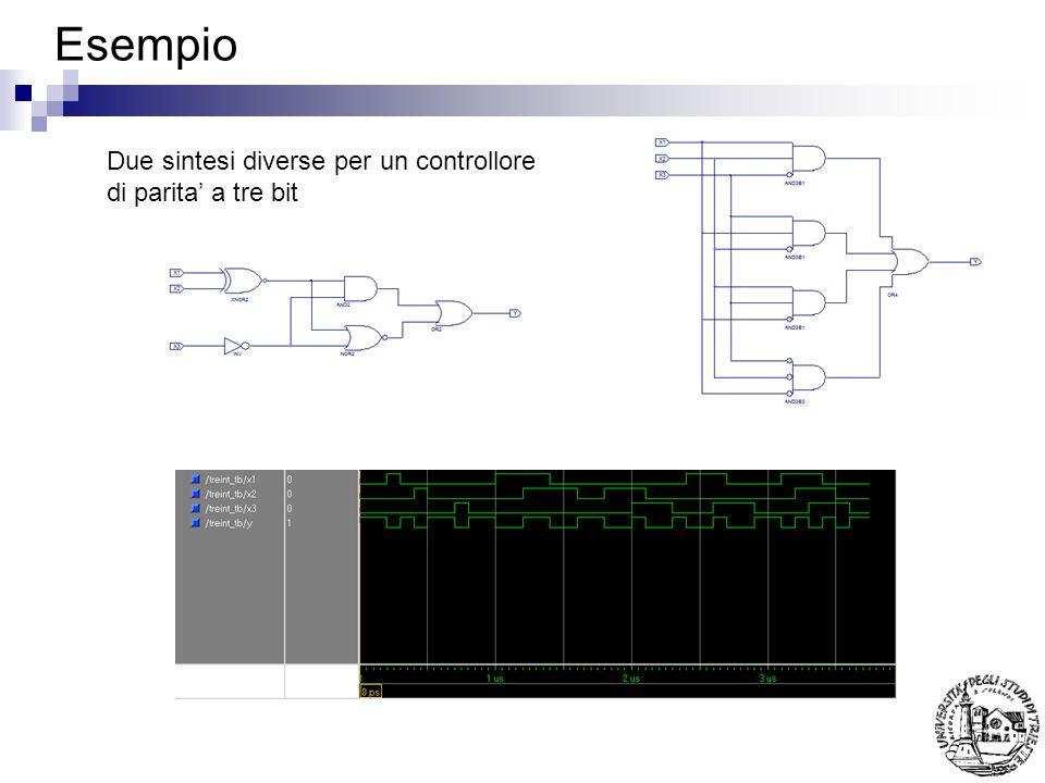 Esempio Due sintesi diverse per un controllore di parita a tre bit