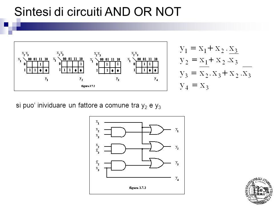 Sintesi di circuiti AND OR NOT si puo inividuare un fattore a comune tra y 2 e y 3