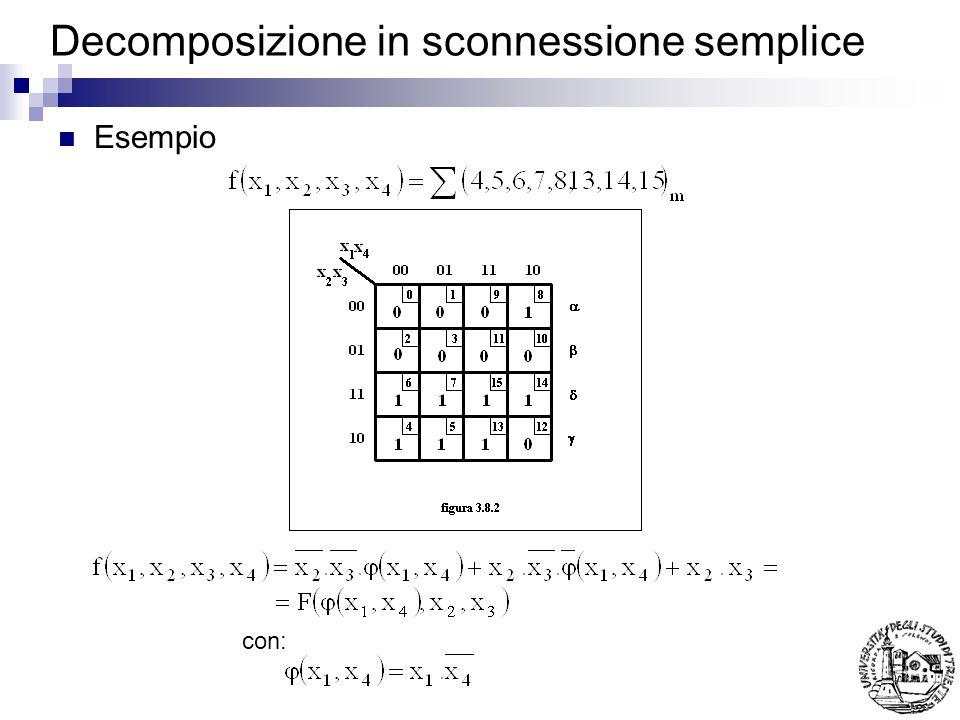 Decomposizione in sconnessione semplice Esempio con: