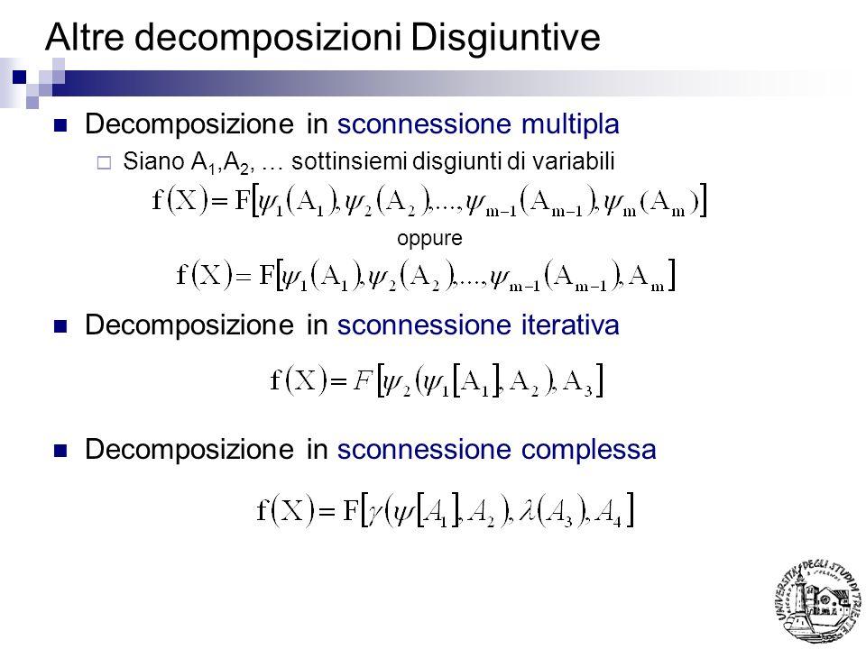 Altre decomposizioni Disgiuntive Decomposizione in sconnessione multipla Siano A 1,A 2, … sottinsiemi disgiunti di variabili Decomposizione in sconnessione iterativa Decomposizione in sconnessione complessa oppure