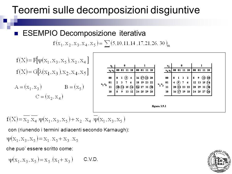 Teoremi sulle decomposizioni disgiuntive ESEMPIO Decomposizione iterativa con (riunendo i termini adiacenti secondo Karnaugh): che puo essere scritto come: C.V.D.