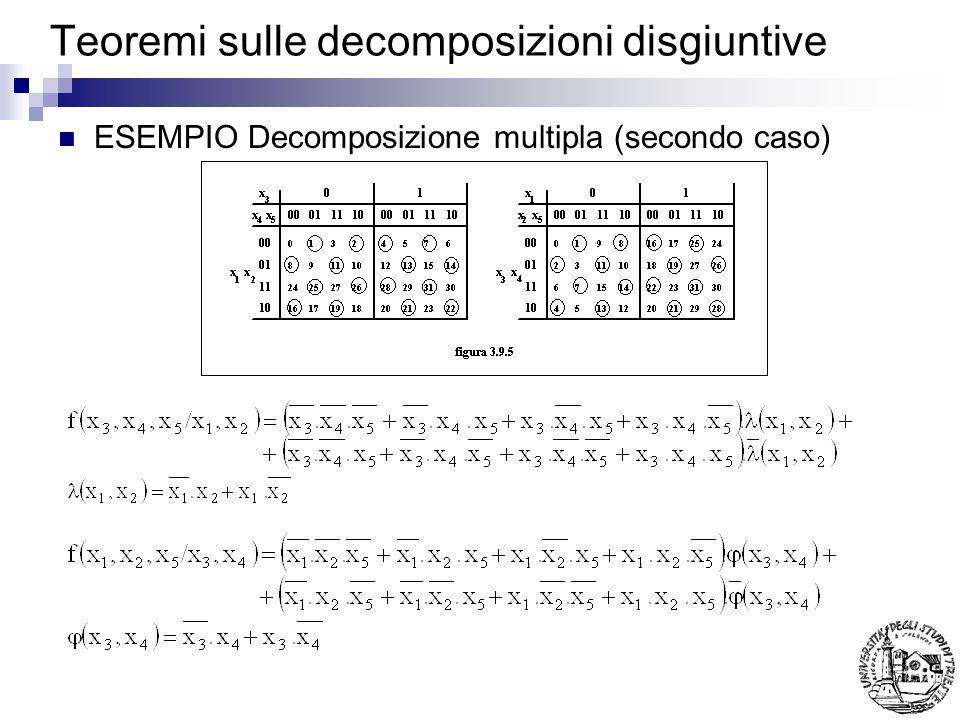 Teoremi sulle decomposizioni disgiuntive ESEMPIO Decomposizione multipla (secondo caso)