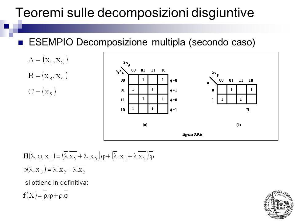 Teoremi sulle decomposizioni disgiuntive ESEMPIO Decomposizione multipla (secondo caso) si ottiene in definitiva: