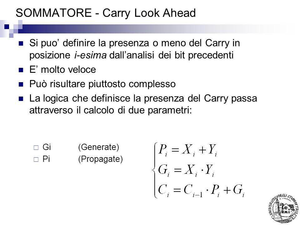 SOMMATORE - Carry Look Ahead Si puo definire la presenza o meno del Carry in posizione i-esima dallanalisi dei bit precedenti E molto veloce Può risultare piuttosto complesso La logica che definisce la presenza del Carry passa attraverso il calcolo di due parametri: Gi(Generate) Pi(Propagate)