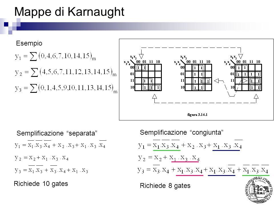 Mappe di Karnaught Esempio Semplificazione separata Semplificazione congiunta Richiede 10 gates Richiede 8 gates