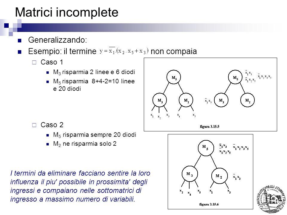 Matrici incomplete Generalizzando: Esempio: il termine non compaia Caso 1 M 3 risparmia 2 linee e 6 diodi M 5 risparmia 8+4-2=10 linee e 20 diodi Caso 2 M 5 risparmia sempre 20 diodi M 2 ne risparmia solo 2 I termini da eliminare facciano sentire la loro influenza il piu possibile in prossimita degli ingressi e compaiano nelle sottomatrici di ingresso a massimo numero di variabili.