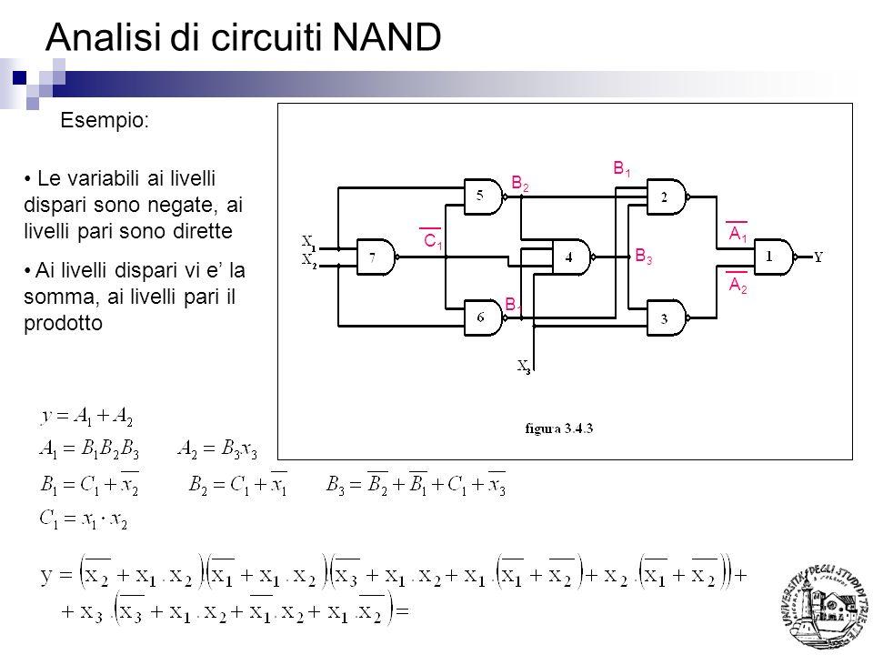 Analisi di circuiti NAND Esempio: A1A1 A2A2 B2B2 B1B1 B3B3 B1B1 C1C1 Le variabili ai livelli dispari sono negate, ai livelli pari sono dirette Ai livelli dispari vi e la somma, ai livelli pari il prodotto
