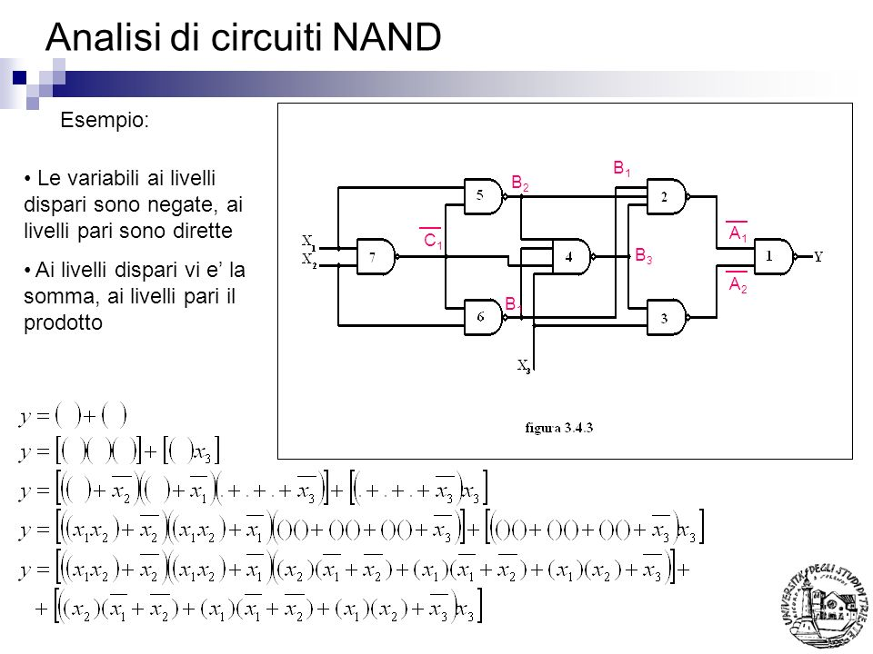 Sintesi circuiti NAND In caso di presenza di variabili dirette e negate si possono sintetizzare eq.
