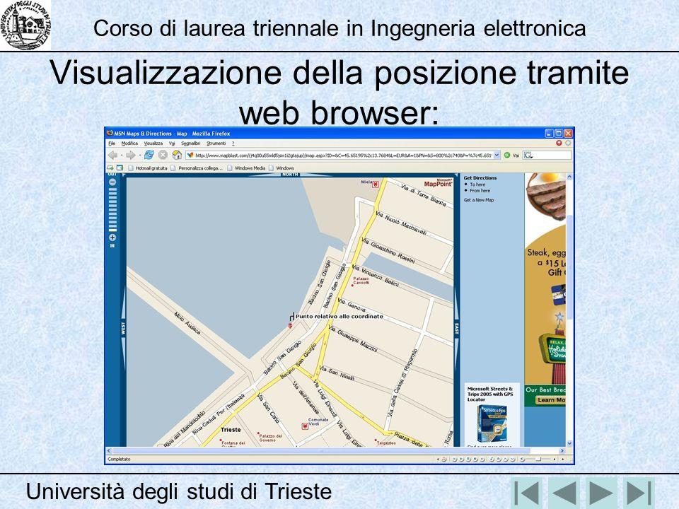 Visualizzazione della posizione tramite web browser: Università degli studi di Trieste Corso di laurea triennale in Ingegneria elettronica