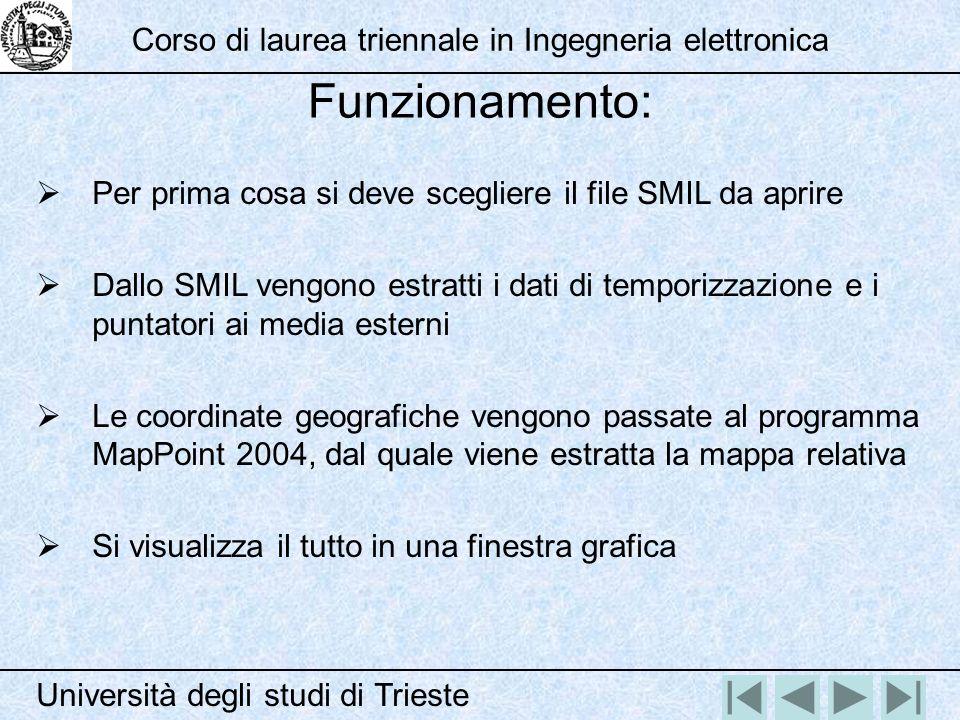 Funzionamento: Università degli studi di Trieste Corso di laurea triennale in Ingegneria elettronica Per prima cosa si deve scegliere il file SMIL da