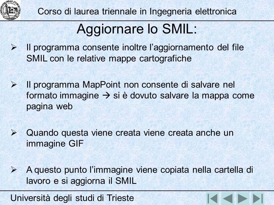 Aggiornare lo SMIL: Università degli studi di Trieste Corso di laurea triennale in Ingegneria elettronica Il programma consente inoltre laggiornamento
