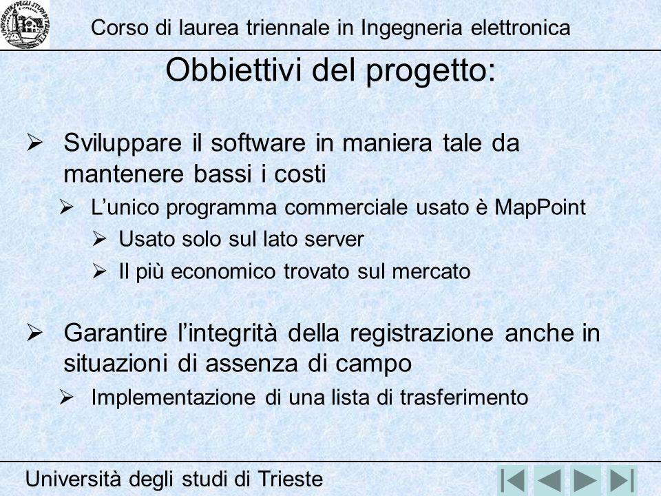 Obbiettivi del progetto: Università degli studi di Trieste Corso di laurea triennale in Ingegneria elettronica Sviluppare il software in maniera tale