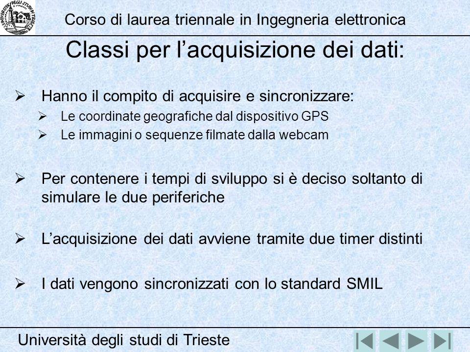 Classi per lacquisizione dei dati: Università degli studi di Trieste Corso di laurea triennale in Ingegneria elettronica Hanno il compito di acquisire