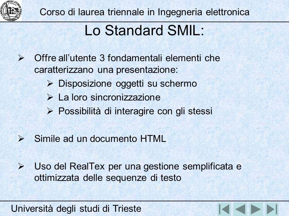 Lo Standard SMIL: Offre allutente 3 fondamentali elementi che caratterizzano una presentazione: Disposizione oggetti su schermo La loro sincronizzazio