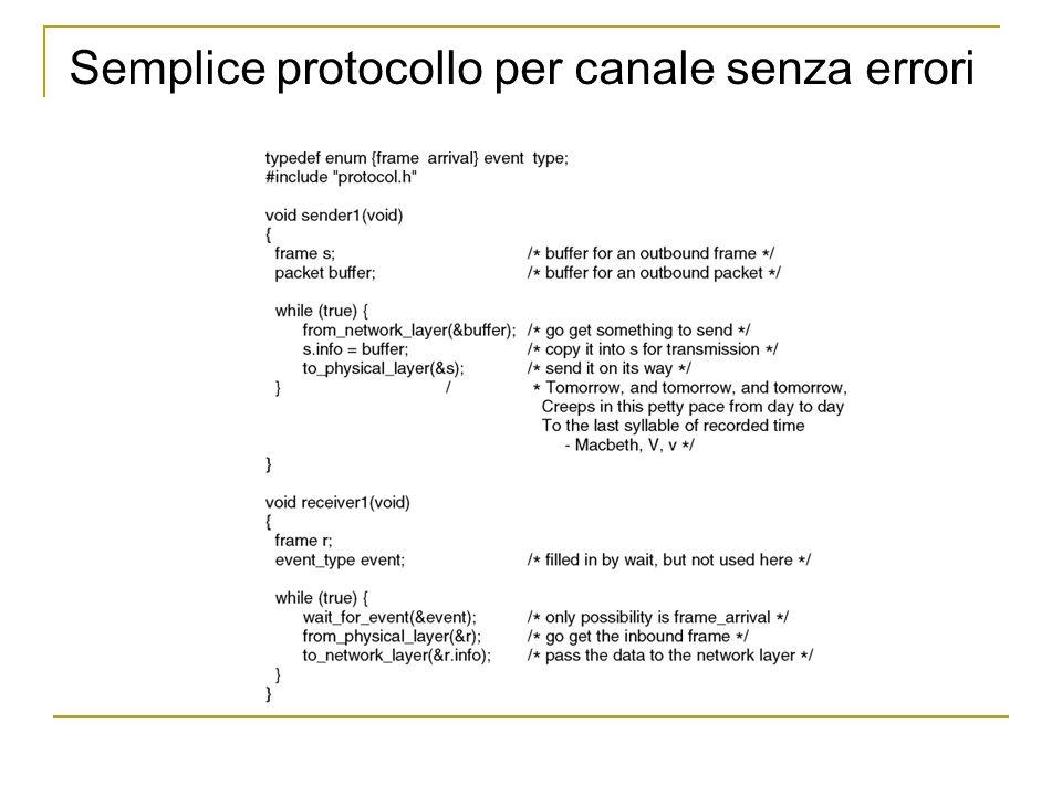 Semplice protocollo per canale senza errori
