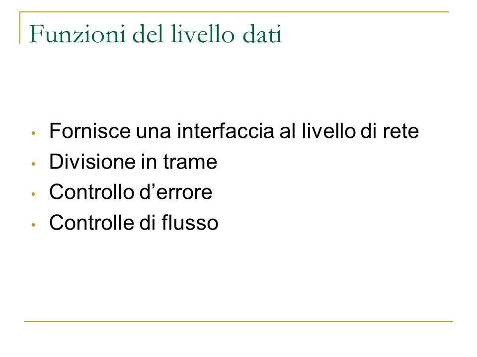 Funzioni del livello dati Fornisce una interfaccia al livello di rete Divisione in trame Controllo derrore Controlle di flusso