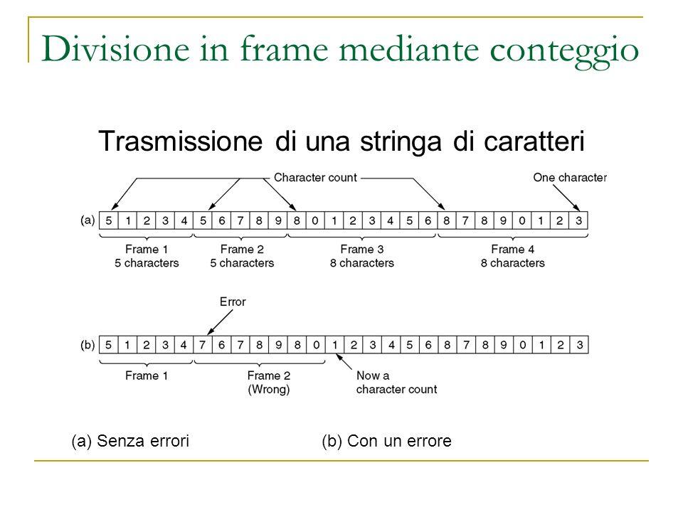 Divisione in frame mediante conteggio Trasmissione di una stringa di caratteri (a) Senza errori(b) Con un errore