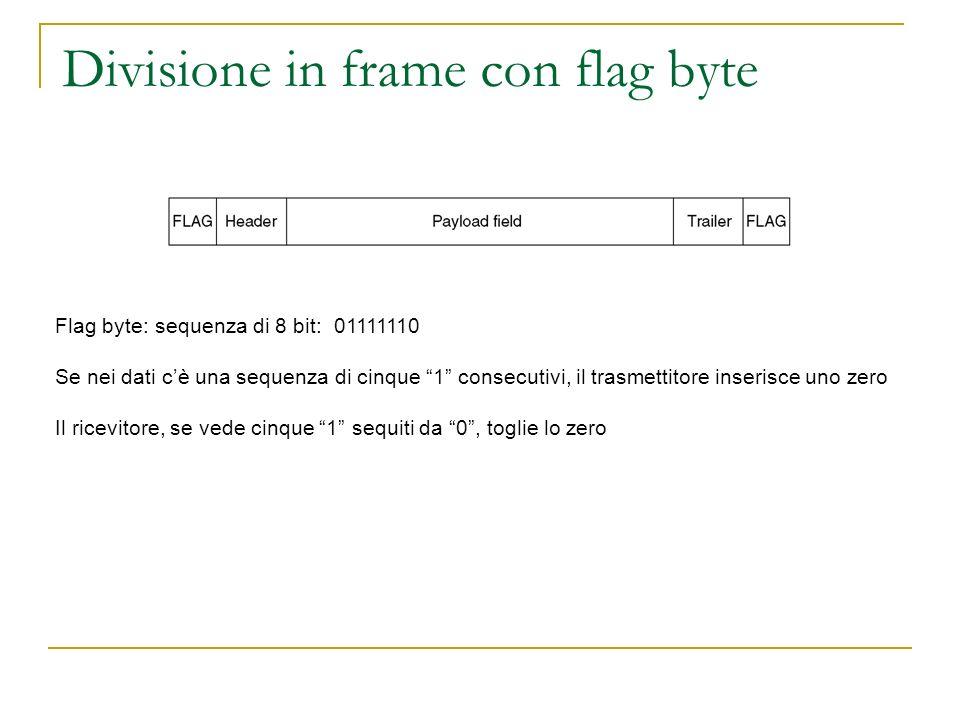 Divisione in frame con flag byte Flag byte: sequenza di 8 bit: 01111110 Se nei dati cè una sequenza di cinque 1 consecutivi, il trasmettitore inserisc