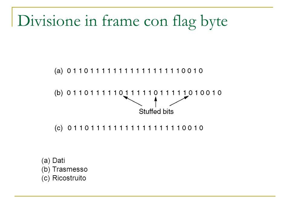 Divisione in frame con flag byte (a)Dati (b)Trasmesso (c)Ricostruito