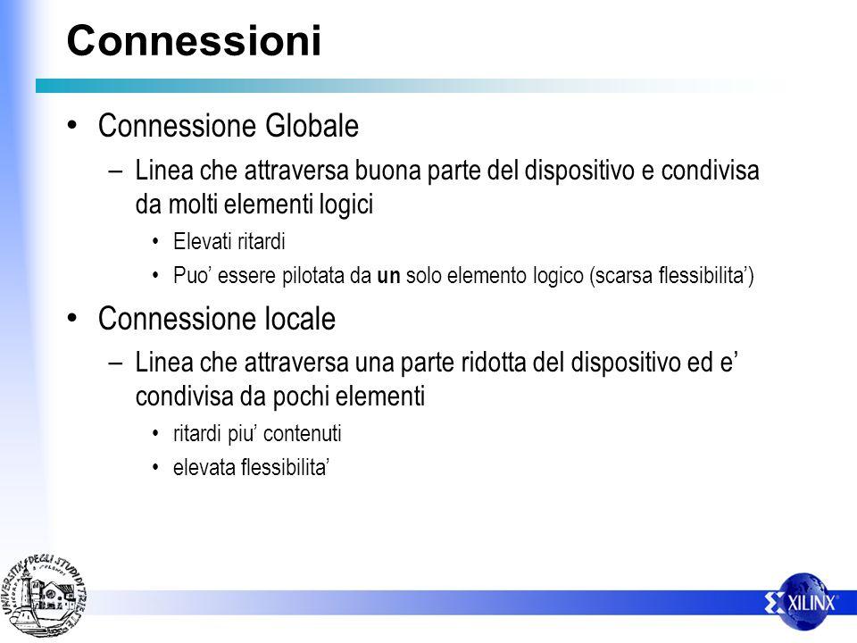 Connessioni Connessione Globale – Linea che attraversa buona parte del dispositivo e condivisa da molti elementi logici Elevati ritardi Puo essere pil