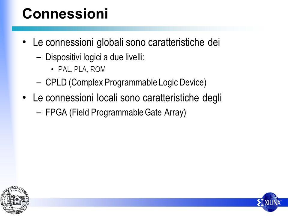 Connessioni Le connessioni globali sono caratteristiche dei – Dispositivi logici a due livelli: PAL, PLA, ROM – CPLD (Complex Programmable Logic Device) Le connessioni locali sono caratteristiche degli – FPGA (Field Programmable Gate Array)