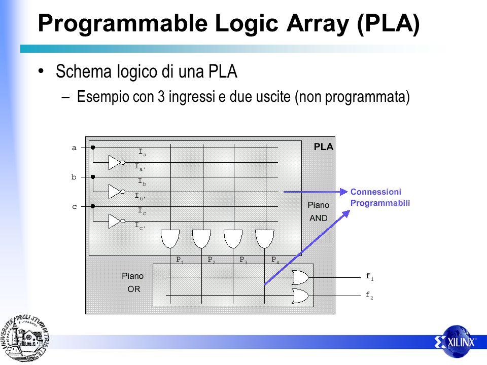 Programmable Logic Array (PLA) Schema logico di una PLA – Esempio con 3 ingressi e due uscite (non programmata)