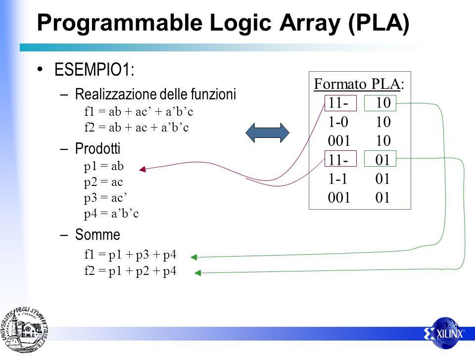 Programmable Logic Array (PLA) ESEMPIO1: – Realizzazione delle funzioni f1 = ab + ac + abc f2 = ab + ac + abc – Prodotti p1 = ab p2 = ac p3 = ac p4 = abc – Somme f1 = p1 + p3 + p4 f2 = p1 + p2 + p4 Formato PLA: 11-10 1-010 00110 11-01 1-101 00101