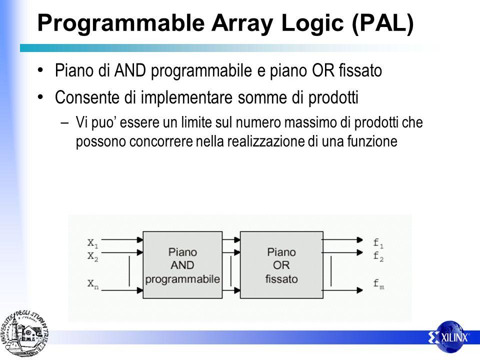 Programmable Array Logic (PAL) Piano di AND programmabile e piano OR fissato Consente di implementare somme di prodotti – Vi puo essere un limite sul numero massimo di prodotti che possono concorrere nella realizzazione di una funzione