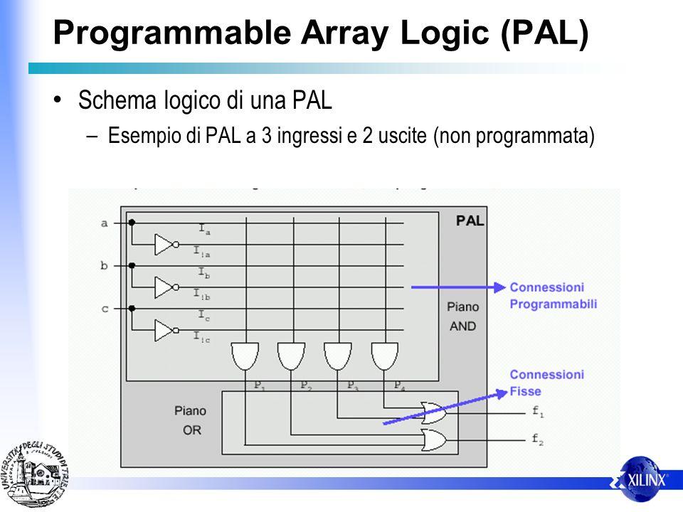 Programmable Array Logic (PAL) Schema logico di una PAL – Esempio di PAL a 3 ingressi e 2 uscite (non programmata)