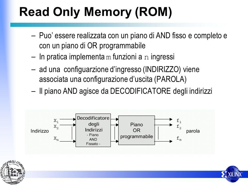 Read Only Memory (ROM) – Puo essere realizzata con un piano di AND fisso e completo e con un piano di OR programmabile – In pratica implementa m funzioni a n ingressi – ad una configuarzione dingresso (INDIRIZZO) viene associata una configurazione duscita (PAROLA) – Il piano AND agisce da DECODIFICATORE degli indirizzi