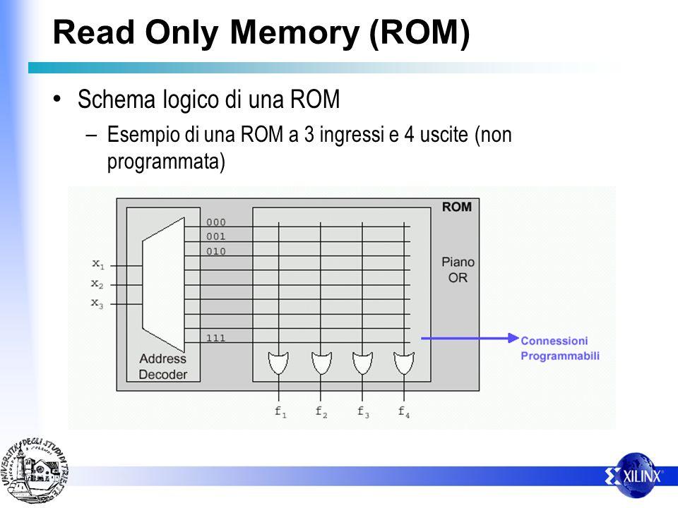 Read Only Memory (ROM) Schema logico di una ROM – Esempio di una ROM a 3 ingressi e 4 uscite (non programmata)